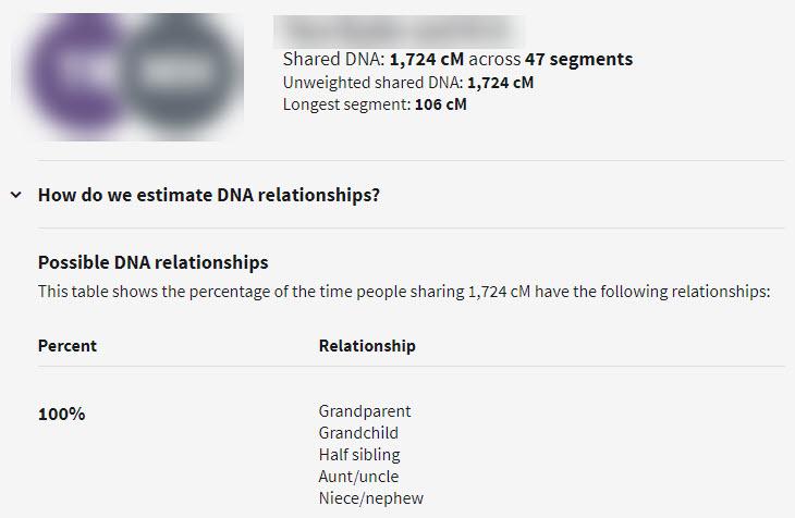 half siblings on ancestry dna